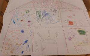 Lasten piirros kodista englanniksi